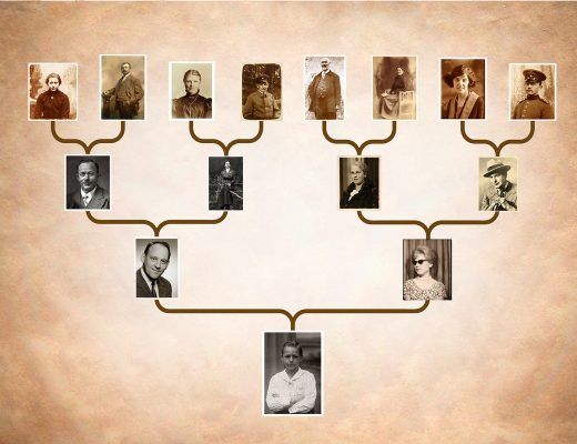 Erfurt Germany - Feb. 06 2016: Genealogical tree of Meinhof family completed July 1982 with Vintage photo wich shows four generations of Meinhof family Erfurt Germany.